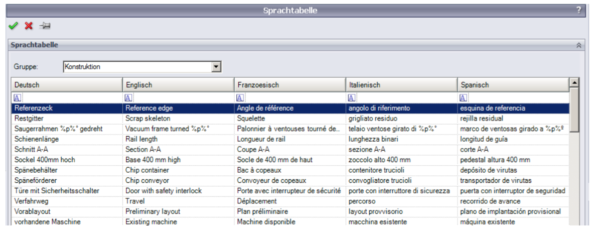 Lingua-SolidWorks-Sprachtabelle